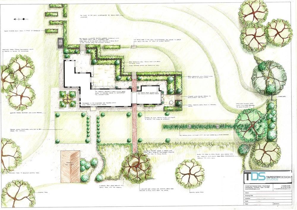 garden makeover plan